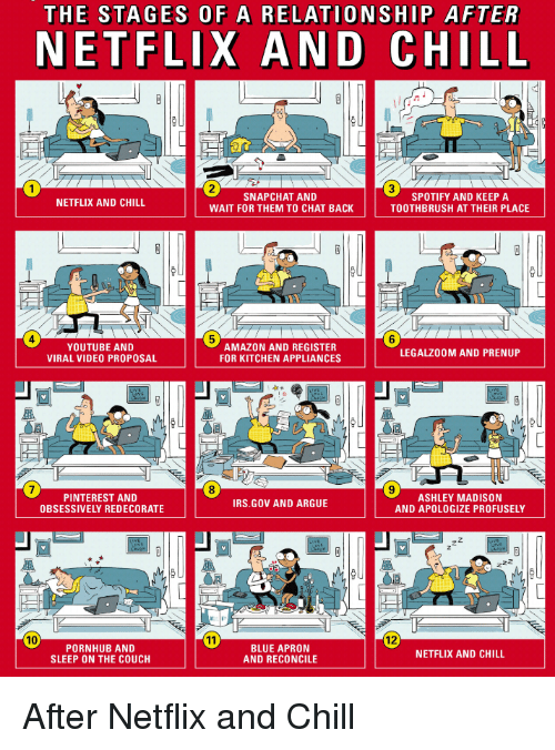 Ashley Madison, Funny, and Netflix and Chill: THE STAGES OF A RELATIONSHIP AFTER  NETFLIX AND CHILL  SNAPCHAT AND  SPOTIFY AND KEEP A  NETFLIX AND CHILL  WAIT FOR THEM TO CHAT BACK  TOOTHBRUSH AT THEIR PLACE  YOUTUBE AND  AMAZON AND REGISTER  LEGALZ00M AND PRENUP  VIRAL VIDEO PROPOSAL  FOR KITCHEN APPLIANCES  PINTEREST AND  ASHLEY MADISON  IRS Gov AND ARGUE  OBSESSIVELY REDECORATE  AND APOLOGIZE PROFUSELY  PORN HUB AND  BLUE APRON  NETFLIX AND CHILL  AND RECONCILE  SLEEP ON THE COUCH After Netflix and Chill