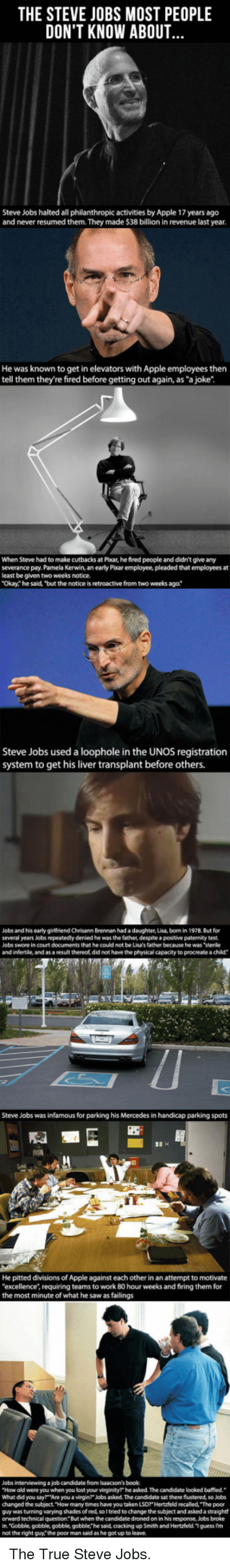 """what did you say: THE STEVE JOBS MOST PEOPLE  DON'T KNOW ABOUT  Steve Jobs halted all philanthropic activities by Apple 17 years ago  and never resumed them. They made $38 billion in revenue last year.  He was known to get in elevators with Apple employees then  tell them they're fired before getting out again, as """"a joke"""".  When Steve had to make cutbacks at Pixar, he fired people and didn't give any  severance pay. Pamela Kerwin, an early Poar employee, pleaded that employees at  least be given two weeks notice.  Okay, he said, """"but the notice is retroactive from two weeks ago  Steve Jobs used a loophole in the UNOS registration  system to get his liver transplant before others.  Jobs and hs early girlfriend Chrisann Brennan had a daughter, Lisa, bon in 1978. But for  several years Jobs repeatedly denied he was the father despite a positive paternity test  Jobs swore in court documents that he could not be Lisea's father because he was """"sterile  and infertile, and as a result thereot did not have the physical capacity to procreate a child  Steve Jobs was infamous for parking his Mercedes in handicap parking spots  He pitted divisions of Apple against each other in an attempt to motivate  excellence, requiring teams to work 80 hour weeks and firing them for  the most minute of what he saw as failings  Jobs interviewing a job candidate feom saacson's booke  """"How old were you when you lost yourvirginity"""" he asked. The candidate looked baffted  What did you say? """"Are you a viegin?"""" Jobs asked. The candidate sat there flustered, so Jobs  changed the subject. """"How many times have you taken LSD?"""" Hertzfeld recalled, The poor  guy was turming varying shades of red, so I tried to change the subject and asked a straight  orward technical question But when the candidate droned on in his response, Jobs broke  in. """"Gobble, gobble, gobble, gobble,he said, cracking up Smith and Hertrfeld 1 guess I'm  not the right guys"""" the poor man said as he got up to leave. <p>The True Steve """
