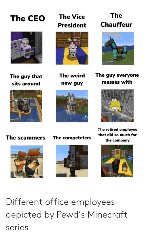 chauffeur: The  The Vice  The CEO  Chauffeur  President  Sven  The guy everyone  The weird  The guy that  messes with  new guy  sits around  |jeb  The retired employee  that did so much for  The scammers  The competeters  the company Different office employees depicted by Pewd's Minecraft series