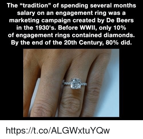 Engagement Ring  Months Salary