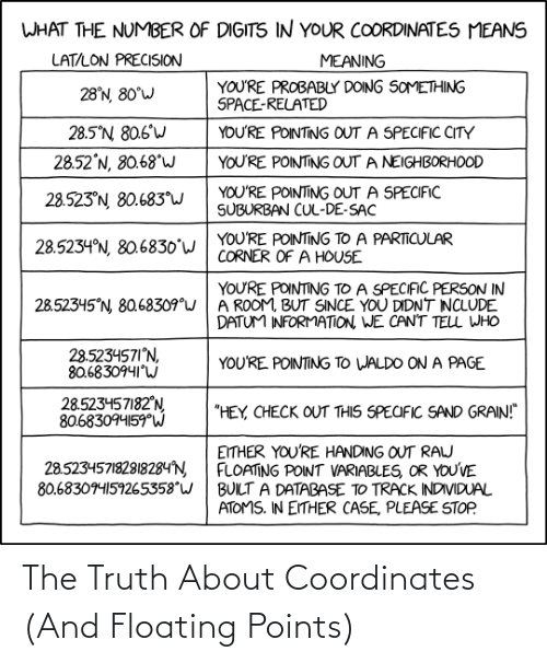 Truth, Floating, and  the Truth: The Truth About Coordinates (And Floating Points)