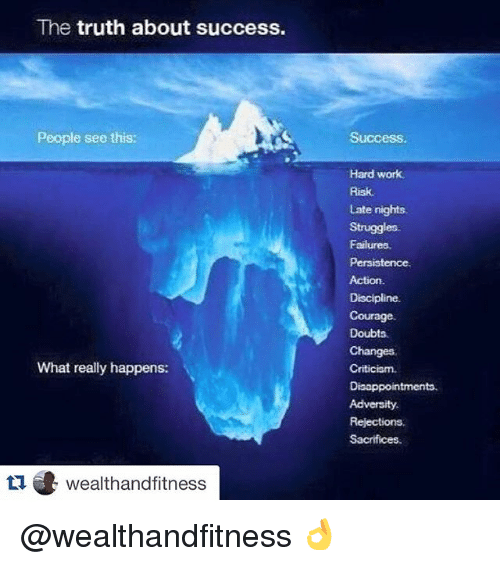 Disappointed: The truth about success.  People see this:  What really happens:  tu wealthand fitness  Success.  Hard work.  Late nights.  Struggles.  Failures.  Persistence  Discipline.  Courage.  Doubts.  Changes.  Criticism.  Disappointments.  Adversity.  Rejections  Sacrifices. @wealthandfitness 👌