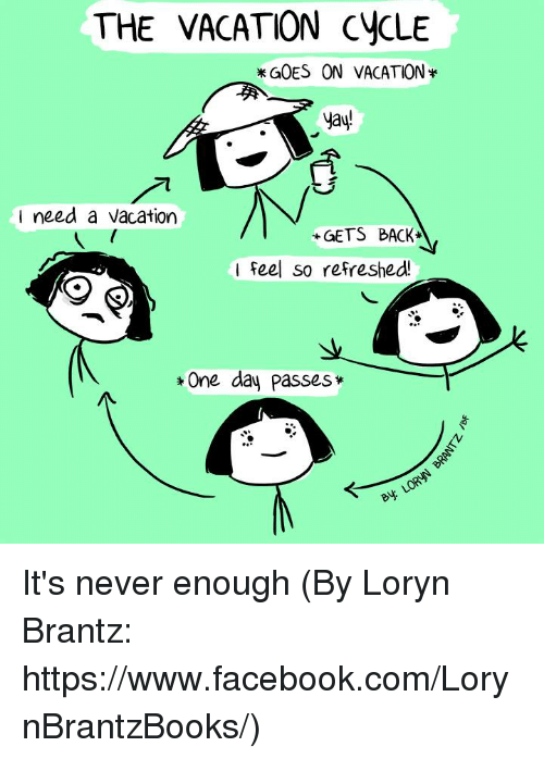 Facebook, Memes, and facebook.com: THE VACATION cyCLE  GOES ON VACATION  I need a vacation  GETS BACK  I feel so refreshed!  One day passes  4 It's never enough (By Loryn Brantz: https://www.facebook.com/LorynBrantzBooks/)