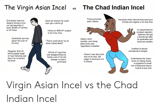 """stache: The Virgin Asian Incel  The Chad Indian Incel  VS  Poorly groomed  pedo 'stache  Demands white internet thots send pics  of bobs and vagene in his free time  Extremely insecure  despite having a nice  car and wearing at  least $1000 of clothes  at all times  Does not believe he could  ever get a white gf  Is unperturbed by  constant rejection,  believes he'll get  a blonde girl after  he graduates and  becomes wealthy  Hates on WM/AF couples  in his free time  Constantly worries  about the size of  his dick  Wears t-shirt,  """"There could never be an  sandals, and cheap  jeans every day  regardless of weather  Asian James Bond""""  Unafraid of sexual  Imagines that all  white people laugh  at how feminine and  short he is behind  his back  harrassment charges  Afraid of rejection  and disappointing his  family even if he did  manage to land a  girlfriend  Doesn't care about the  size of his dick, still  Understands the impor-  tance of mating rituals,  is prepared to break  into a Bollywood dance  routine at any time  eager to send pics of it  to Stacys  YEEZY  YEEZY Virgin Asian Incel vs the Chad Indian Incel"""