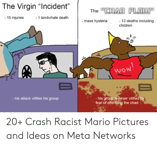 """mario pictures: The Virgin """"Incident""""  The CHAD PLOW""""  - 19 injuries  - 1 landwhale death  13 deaths including  children  - mass hysteria  wow!  -his group is never vilified for  fear of offending the chad  -his attack vilifies his group 20+ Crash Racist Mario Pictures and Ideas on Meta Networks"""
