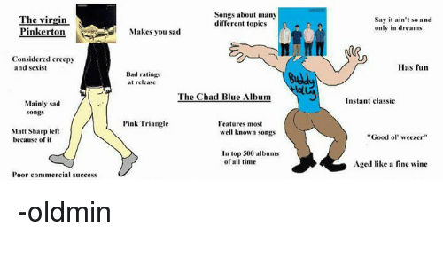 The Chad