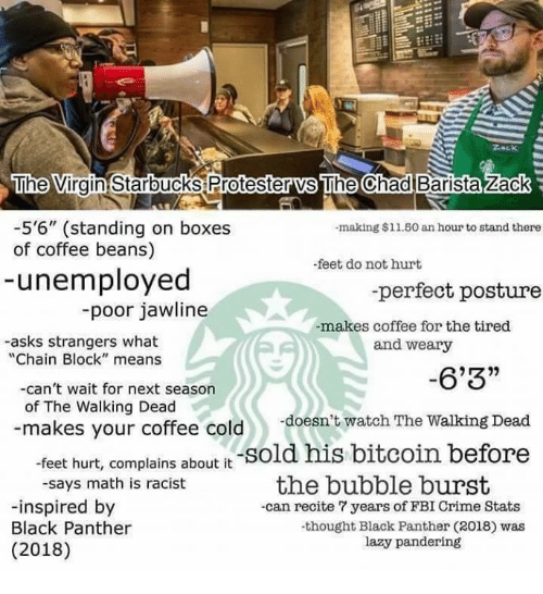 "Crime, Fbi, and Lazy: The  Virgin Starbucks Protestervs  The Chad Barista  Zack  5'6"" (standing on boxes  making $11.50 an hour to stand there  of coffee beans)  -feet do not hurt  -unemployed  -perfect posture  poor jawline  -asks strangers what  ""Chain Block"" means  makes coffee for the tired  and weary  -6'3""  -can't wait for next season  of The Walking Dead  -doesn't watch The Walking Dead  coffee cold  sold his bitco  in beforee  -feet hurt, complains about it  -says math is racist  the bubble burst  -can recite7 years of FBI Crime Stats  -inspired by  Black Panther  (2018)  thought Black Panther (2018) was  lazy pandering"