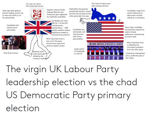 Democratic Party: The virgin UK Labour Party leadership election vs the chad US Democratic Party primary election
