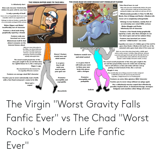 """Life, Virgin, and Gravity: The Virgin """"Worst Gravity Falls Fanfic Ever"""" vs The Chad """"Worst Rocko's Modern Life Fanfic Ever"""""""