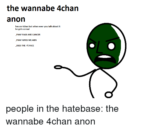 how to text talk 4chan