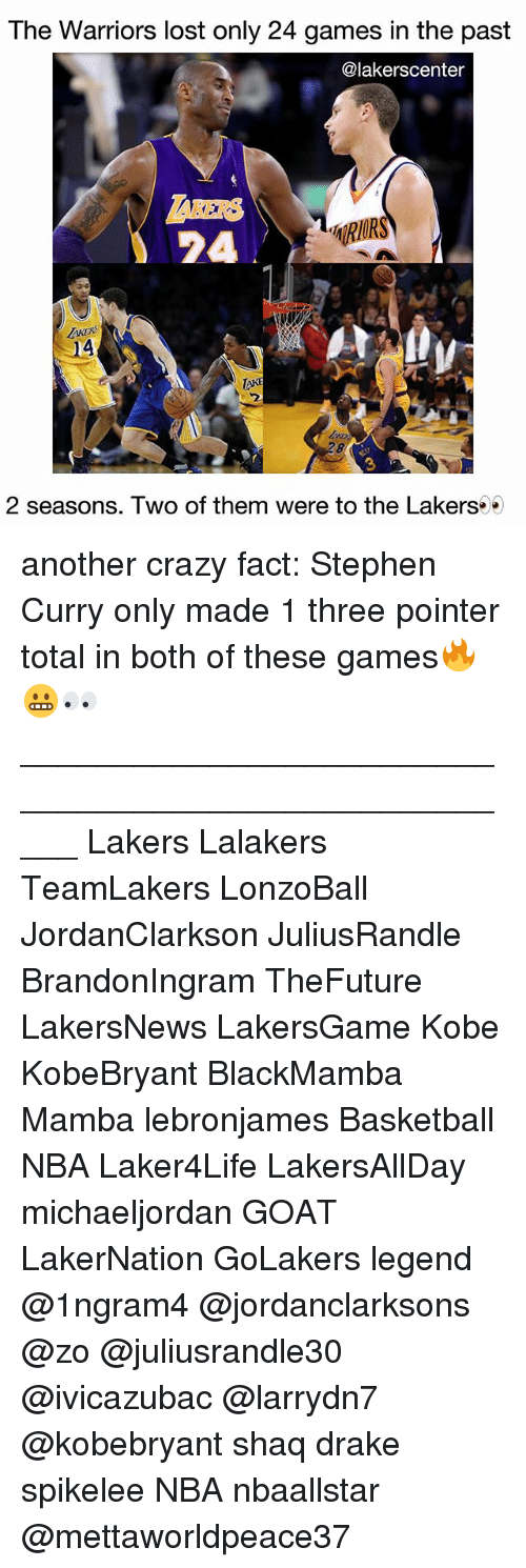 Basketball, Crazy, and Drake: The Warriors lost only 24 games in the past  @lakerscenter  RIUR  24  14  28  2 seasons. Two of them were to the Lakers another crazy fact: Stephen Curry only made 1 three pointer total in both of these games🔥😬👀 _____________________________________________________ Lakers Lalakers TeamLakers LonzoBall JordanClarkson JuliusRandle BrandonIngram TheFuture LakersNews LakersGame Kobe KobeBryant BlackMamba Mamba lebronjames Basketball NBA Laker4Life LakersAllDay michaeljordan GOAT LakerNation GoLakers legend @1ngram4 @jordanclarksons @zo @juliusrandle30 @ivicazubac @larrydn7 @kobebryant shaq drake spikelee NBA nbaallstar @mettaworldpeace37