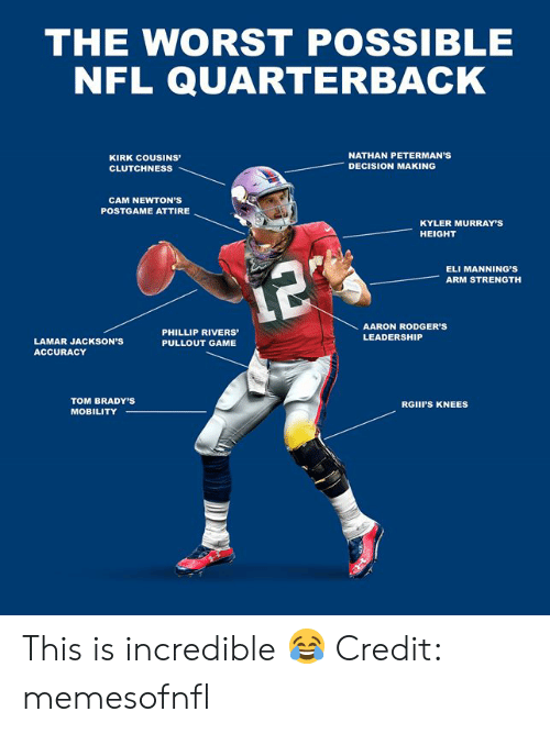Pullout game: THE WORST POSSIBLE  NFL QUARTERBACK  cous  KIRK COUSINS  NATHAN PETERMAN'S  DECISION MAKING  CLUTCHNESS  CAM NEWTON'S  POSTGAME ATTIRE  KYLER MURRAY'S  HEIGHT  ELI MANNING'S  ARM STRENGTH  12%  AARON RODGER'S  PHILLIP RIVERS  LEADERSHIP  LAMAR JACKSON'S  PULLOUT GAME  ACCURACY  TOM BRADY'S  RGIII'S KNEES  MOBILITY This is incredible 😂  Credit: memesofnfl