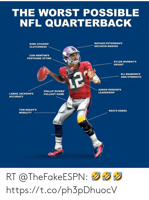 Pullout game: THE WORST POSSIBLE  NFL QUARTERBACK  KIRK COUSINS  NATHAN PETERMAN'S  DECISION MAKING  CLUTCHNESS  CAM NEWTON'S  POSTGAME ATTIRE  KYLER MURRAY'Ss  HEIGHT  ELI MANNING'S  12  ARM STRENGTH  AARON RODGER'S  PHILLIP RIVERS'  LEADERSHIP  LAMAR JACKSON'S  PULLOUT GAME  ACCURACY  TOM BRADY'S  RGII'S KNEES  MOBILITY  MEMESOFNFL RT @TheFakeESPN: 🤣🤣🤣 https://t.co/ph3pDhuocV