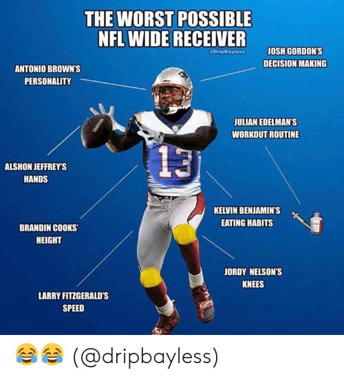 receiver: THE WORST POSSIBLE  NFL WIDE RECEIVER  JOSH GORDON'S  GOripBayless  DECISION MAKING  ANTONIO BROWN'S  PERSONALITY  JULIAN EDELMAN'S  WORKOUT ROUTINE  13  ALSHON JEFFREY'S  HANDS  KELVIN BENJAMIN'S  EATING HABITS  BRANDIN COOKS  HEIGHT  JORDY NELSON'S  KNEES  LARRY FITZGERALD's  SPEED 😂😂 (@dripbayless)