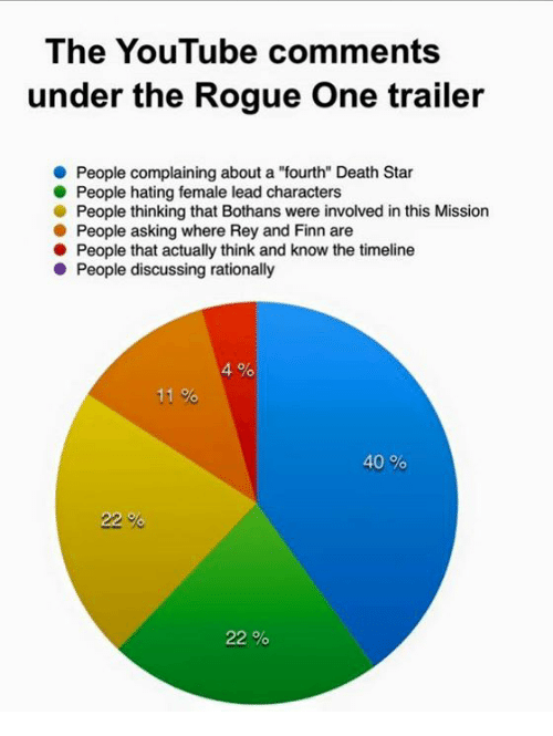 many bothans died meme report wars the awakens trailer to