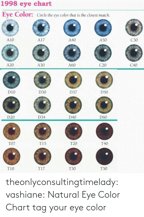 tag: theonlyconsultingtimelady: vashiane:  Natural Eye Color Chart  tag your eye color