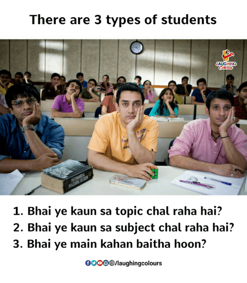 three types of students Students of all types can be found on any college campus the variety is endless students from such countries as mexico, india, england, france, saudi arabia, africa, and vietnam are all part of the intercultural mix.