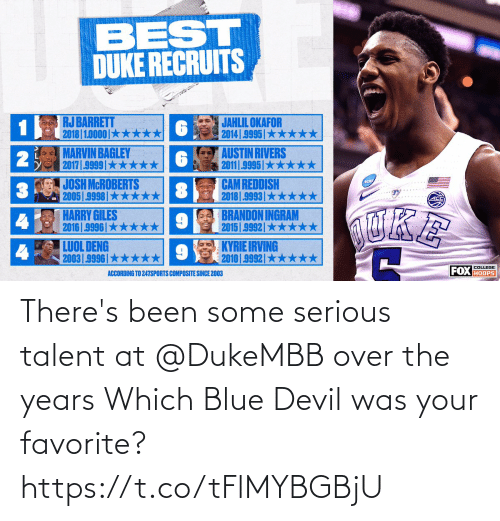Memes, Devil, and Blue: There's been some serious talent at @DukeMBB over the years  Which Blue Devil was your favorite? https://t.co/tFlMYBGBjU