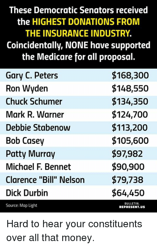 """patty murray: These Democratic Senators received  the HIGHEST DONATIONS FROM  THE INSURANCE INDUSTRY.  Coincidentally, NONE have supported  the Medicare for all proposal.  Gary C. Peters  Ron Wydern  Chuck Schumer  Mark R. Warner  Debbie Stabenow  Bob Casey  Patty Murray  Michael F. Bennet  $168,300  $148,550  $134,350  $124,700  $113,200  $105,600  $97982  $90,900  Clarence """"Bill"""" Nelson$79,738  Dick Durbin  $64,450  Source: Map Light  BULLETIN  REPRESENT.US Hard to hear your constituents over all that money."""