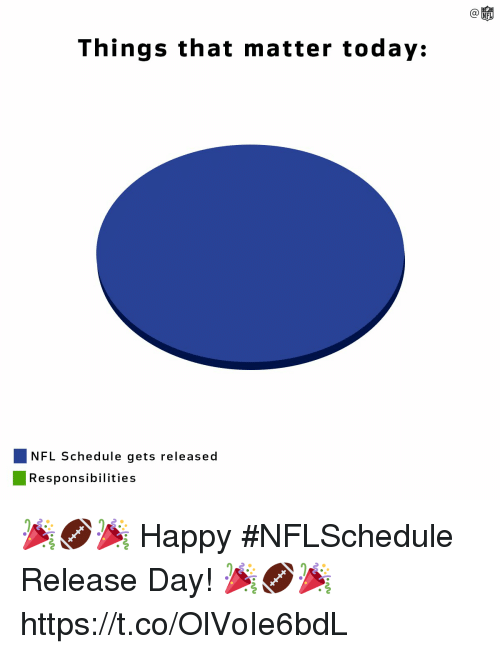 Memes, Nfl, and Happy: Things that matter today:  NFL schedule gets released  Responsibilities  NFL 🎉🏈🎉Happy #NFLSchedule Release Day! 🎉🏈🎉 https://t.co/OlVoIe6bdL