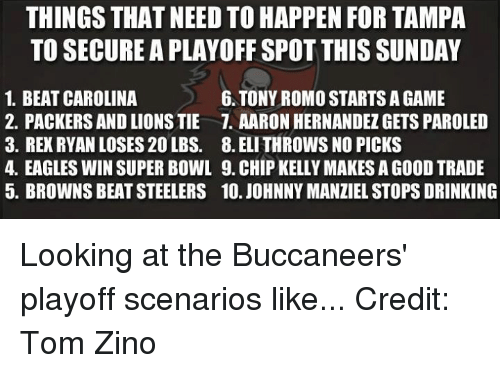 Chip Kelly: THINGS THAT NEED TO HAPPEN FOR TAMPA  TO SECURE APLAYOFFSPOT THIS SUNDAY  6. TONY ROMO STARTSAGAME  1. BEAT CAROLINA  2. PACKERS AND LIONSTIE 7. AARON HERNANDEZ GETS PAROLED  3. REXRYAN LOSES 20LBS. 8. ELI THROWS NO PICKS  4. EAGLES WIN SUPERBOWL 9. CHIP KELLY MAKES A GOOD TRADE  5. BROWNS BEATSTEELERS 10. JOHNNY MANZIEL STOPS DRINKING Looking at the Buccaneers' playoff scenarios like... Credit: Tom Zino