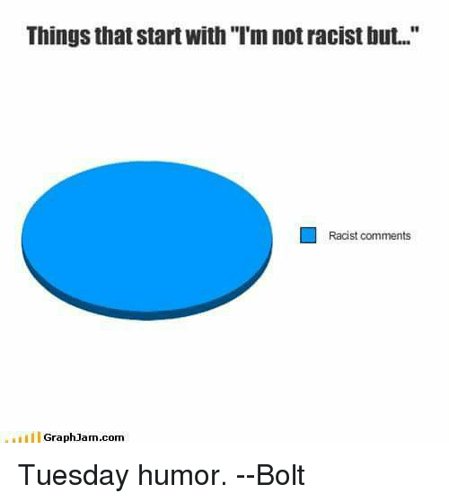 """Graph Jam: Things that startwith """"I'm not racist but...""""  Racist comments  Graph Jam.com Tuesday humor.  --Bolt"""