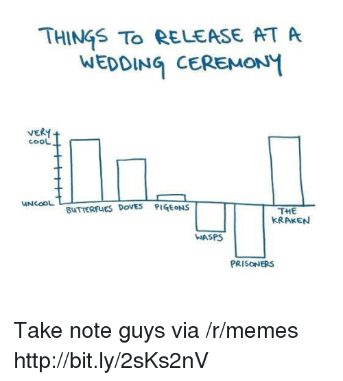 wasps: THINGS To RELEASE AT A  WEDDING CEREMON  VERY +  cooL  BUTTERRES DOVES PIGEONS  KRAKEN  WASPS  PRISONERS Take note guys via /r/memes http://bit.ly/2sKs2nV