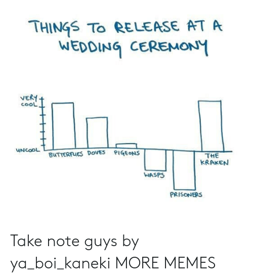 wasps: THINGS To RELEASE AT A  WEDDING CEREMON  VERY +  cooL  BUTTERRES DOVES PIGEONS  KRAKEN  WASPS  PRISONERS Take note guys by ya_boi_kaneki MORE MEMES