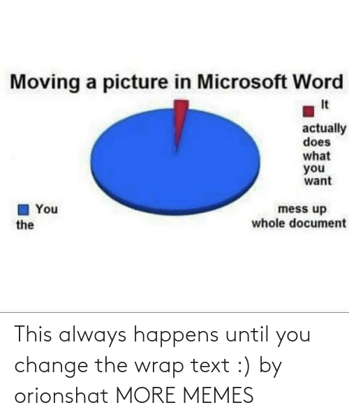 Change: This always happens until you change the wrap text :) by orionshat MORE MEMES