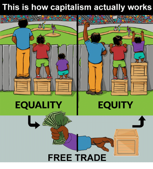 capitalism free trade No, we are for free trade, because by free trade all economical laws, with their most astounding contradictions, will act upon a larger scale.