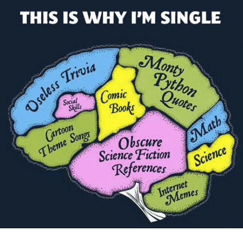 🤖: THIS IS WHY I'M SINGLE  eMon  Trivia  on  omic  Social  D00  Songr  Obscure  heme Science Fiction  Science  References  Internet