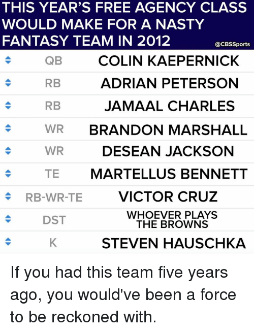 martellus: THIS YEAR'S FREE AGENCY CLASS  WOULD MAKE FOR A NASTY  FANTASY TEAM IN 2012  @CBSSports  QB  COLIN KAEPERNICK  RB  ADRIAN PETERSON  RB  JAMAAL CHARLES  WR BRANDON MARSHALL  DESEAN JACKSON  WR  TE  MARTELLUS BENNETT  VICTOR CRUZ  RB-WR-TE  WHOEVER PLAYS  DST  THE BROWNS  STEVEN HAUSCHKA If you had this team five years ago, you would've been a force to be reckoned with.