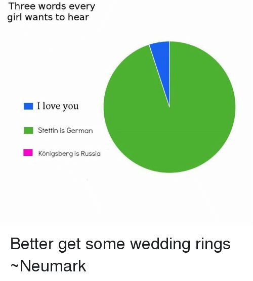 what do girls love to hear
