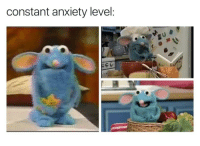 Anxiety Level