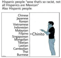 Not All Hispanics Are Mexican