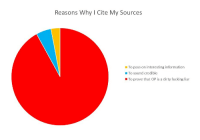 Cite My Sources