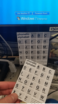 Phoneticize