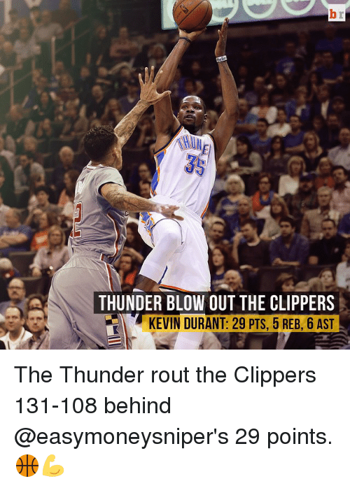 Kevin Durant, Sports, and Clippers: THUNDER BLOW OUT THE CLIPPERS  KEVIN DURANT: 29 PTS, 5 REB, 6 AST The Thunder rout the Clippers 131-108 behind @easymoneysniper's 29 points. 🏀💪