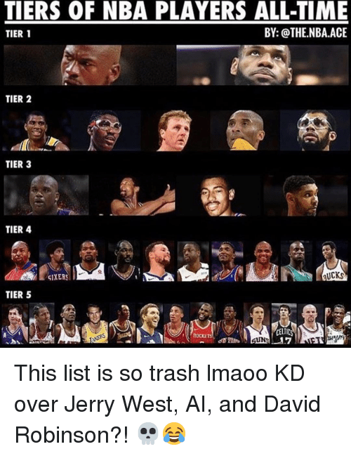 Sixers: TIER 1  BY: @THE.NBA.ACE  TIER 2  TIER 3  TIER 4  SIXERS  UCKs  TIER 5  CELTIES  ROCKE This list is so trash lmaoo KD over Jerry West, AI, and David Robinson?! 💀😂