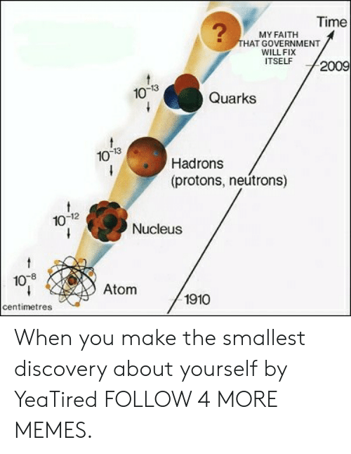 neutrons: Time  ?  MY FAITH  THAT GOVERNMENT  WILL FIX  ITSELF  2009  10-13  Quarks  10 13  Hadrons  (protons, neutrons)  1012  Nucleus  10-8  Atom  1910  centimetres When you make the smallest discovery about yourself by YeaTired FOLLOW 4 MORE MEMES.