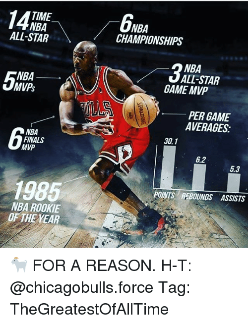 All Star, Memes, and Nba Games: TIME.  NBA  ALL-STAR  NBA  MVPs  NBA  FINALS  MVP  1985  NBA ROOKIE  THE YEAR  NBA  CHAMPIONSHIPS  NBA  GAME MVP  PER GAME  AVERAGES:  30 1  62  53  POINT REBOUNDS ASSISTS 🐐 FOR A REASON. H-T: @chicagobulls.force Tag: TheGreatestOfAllTime