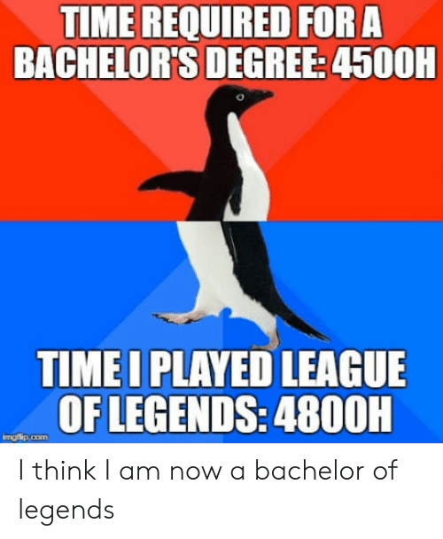 league of legends: TIME REQUIRED FORA  BACHELOR'S  DEGREE: 4500H  TIME I PLAYED LEAGUE  OF LEGENDS: 4800H  mgip.corn I think I am now a bachelor of legends