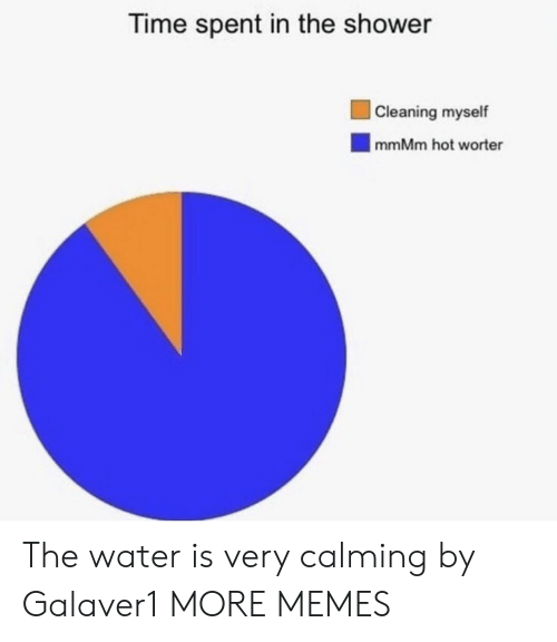 mmmm: Time spent in the shower  Cleaning myself  |mmMm hot worter The water is very calming by Galaver1 MORE MEMES