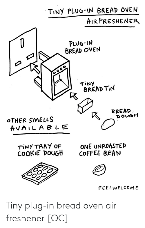 oven: TINY PLUG-IN BREAD OVEN  AIR FRESHENER  O  PLUG-IN  BREAD OVEN  TINY  BREAD TiN  BREAD  DOUGH  OTHER SMELL  AVAILA B LE  TINY TRAY OF  COOKIE DOUGH  ONE UNROASTED  COFFEE BEAN  FEELWELCOME Tiny plug-in bread oven air freshener [OC]