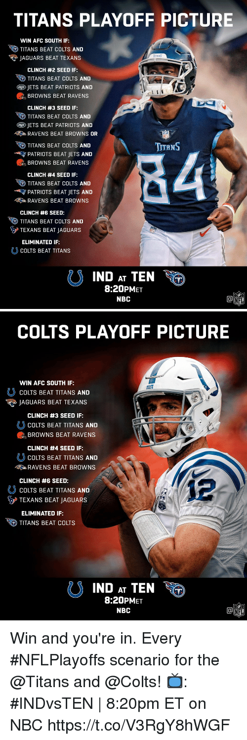 Afc South: TITANS PLAYOFF PICTURE  WIN AFC SOUTH IF:  %) TITANS BEAT COLTS AND  JAGUARS BEAT TEXANS  CLINCH #2 SEED IF:  TITANS BEAT COLTS AND  e JETS BEAT PATRIOTS AND  BROWNS BEAT RAVENS  CLINCH #3 SEED IF:  TITANS BEAT COLTS AND  JETS BEAT PATRIOTS AND  RAVENS BEAT BROWNS OR  TITANS BEAT COLTS AND  PATRIOTS BEAT JETS AND  BROWNS BEAT RAVENS  CLINCH #4 SEED IF:  TAN  ℃ TITANS BEAT COLTS AND  PATRIOTS BEAT JETS AND  RAVENS BEAT BROWNS  CLINCH #6 SEED:  TITANS BEAT COLTS AND  TEXANS BEAT JAGUARS  ELIMINATED IF:  COLTS BEAT TITANS  IND ATTEN  8:20PMET  NBC  Ca  NFL   COLTS PLAYOFF PICTURE  WIN AFC SOUTH IF  COLTS BEAT TITANS AND  JAGUARS BEAT TEXANS  ut  CLINCH #3 SEED IF:  COLTS BEAT TITANS AND  BROWNS BEAT RAVENS  CLINCH #4 SEED IF:  COLTS BEAT TITANS AND  RAVENS BEAT BROWNS  CLINCH #6 SEED:  COLTS BEAT TITANS AND  TEXANS BEAT JAGUARS  ELIMINATED IF:  TITANS BEAT COLTS  IND AT TEN  8:20PMET  NBC  Ca  NFL Win and you're in.  Every #NFLPlayoffs scenario for the @Titans and @Colts!  📺: #INDvsTEN | 8:20pm ET on NBC https://t.co/V3RgY8hWGF