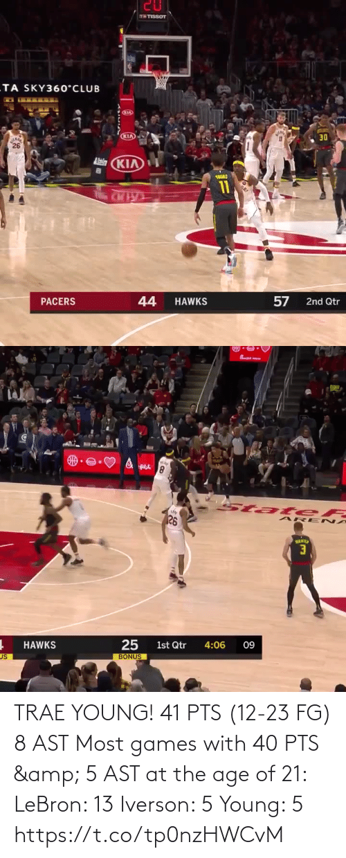 kia: TNTISSOT  TA SKY360°CLUB  KIA  30  26  AinKIA  11  44  57  HAWKS  PACERS  2nd Qtr   Sta teF  ARE NA  25  HAWKS  1st Qtr  4:06  09  US  BONUS TRAE YOUNG! 41 PTS (12-23 FG) 8 AST  Most games with 40 PTS & 5 AST at the age of 21: LeBron: 13 Iverson: 5 Young: 5  https://t.co/tp0nzHWCvM