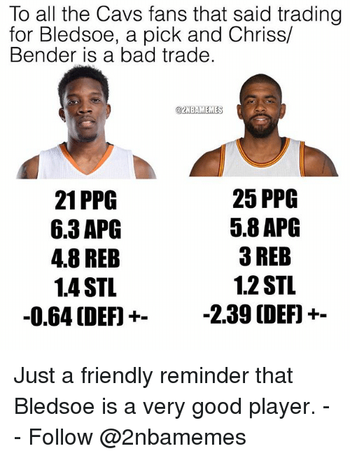 Bad, Cavs, and Nba: To all the Cavs fans that said trading  for Bledsoe, a pick and Chriss/  Bender is a bad trade  2NBAMEMES  21 PPG  6.3 APG  4.8 REB  14 STL  25 PPG  5.8 APG  3 REB  1.2 STL  -0.64 [DEF)-2.39 [DEF+ Just a friendly reminder that Bledsoe is a very good player. -- Follow @2nbamemes