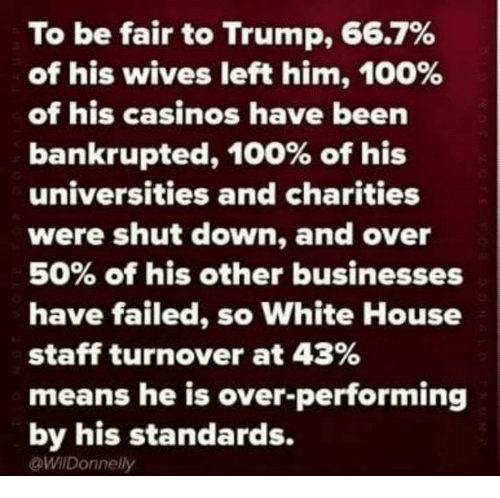 White House: To be fair to Trump, 66.7%  of his wives left him, 100%  of his casinos have been  bankrupted, 100% of his  universities and charities  were shut down, and over  50% of his other businesses  have failed, so White House  staff turnover at 43%  means he is over-performing  by his standards.  @WilDonnelly