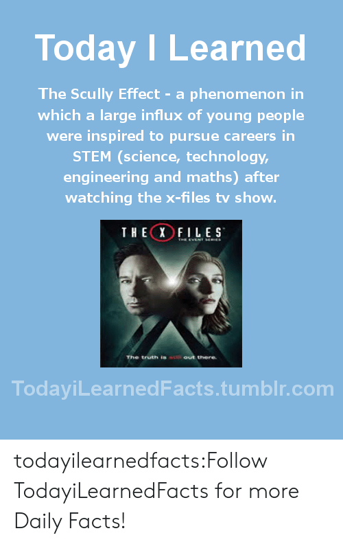 The X-Files: Today ILearned  The Scully Effect - a phenomenon in  which a large influx of young people  were inspired to pursue careers in  STEM (science, technology  engineering and maths) after  watching the x-files tv shovw  THEXFILES  The truth is  there  TodayiLearnedFacts.tumblr.com todayilearnedfacts:Follow TodayiLearnedFacts for more Daily Facts!