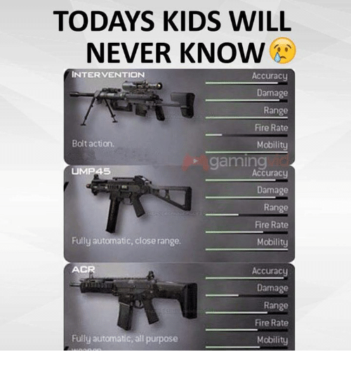 Today Kids Will Never Know: TODAYS KIDS WILL  NEVER KNOW  INTERVENTION  Accuracy  Damage  Range  Fire Rate  Bolt action,  Mobility  gaming  UMP45  Accuracy  Damage  Range  Fire Rate  Fully automatic, close range.  Mobility  AC  Accuracy  Damage  Range  Fire Rate  Fully automatic, all purpose  Mobility
